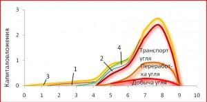 Prodoljenie-risunka-5